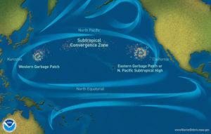 Kart som viser de to søppel-områdene i Stillehavet, i tillegg til de fremherskende havstrømmene som samler opp søpla. Figur fra NOAA (noaa.gov)